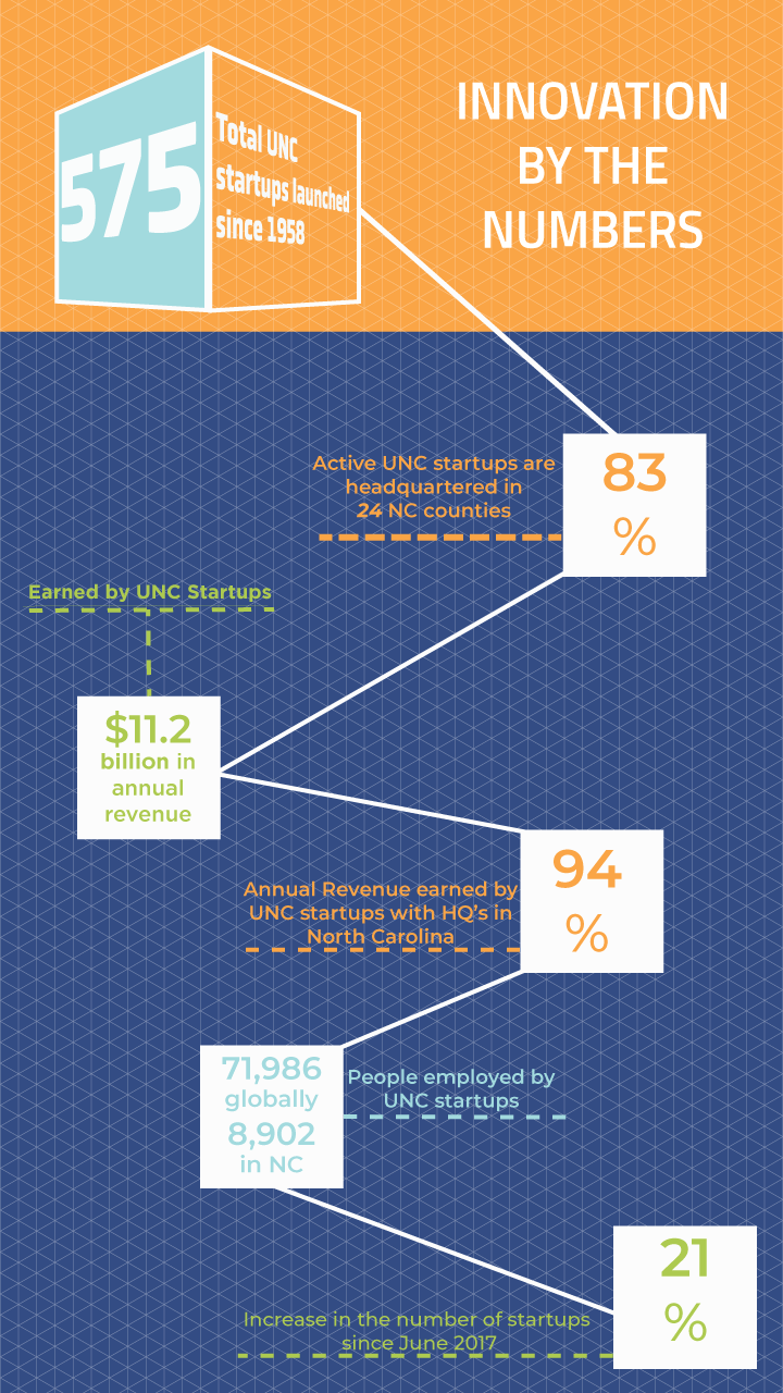 APLU-infographic