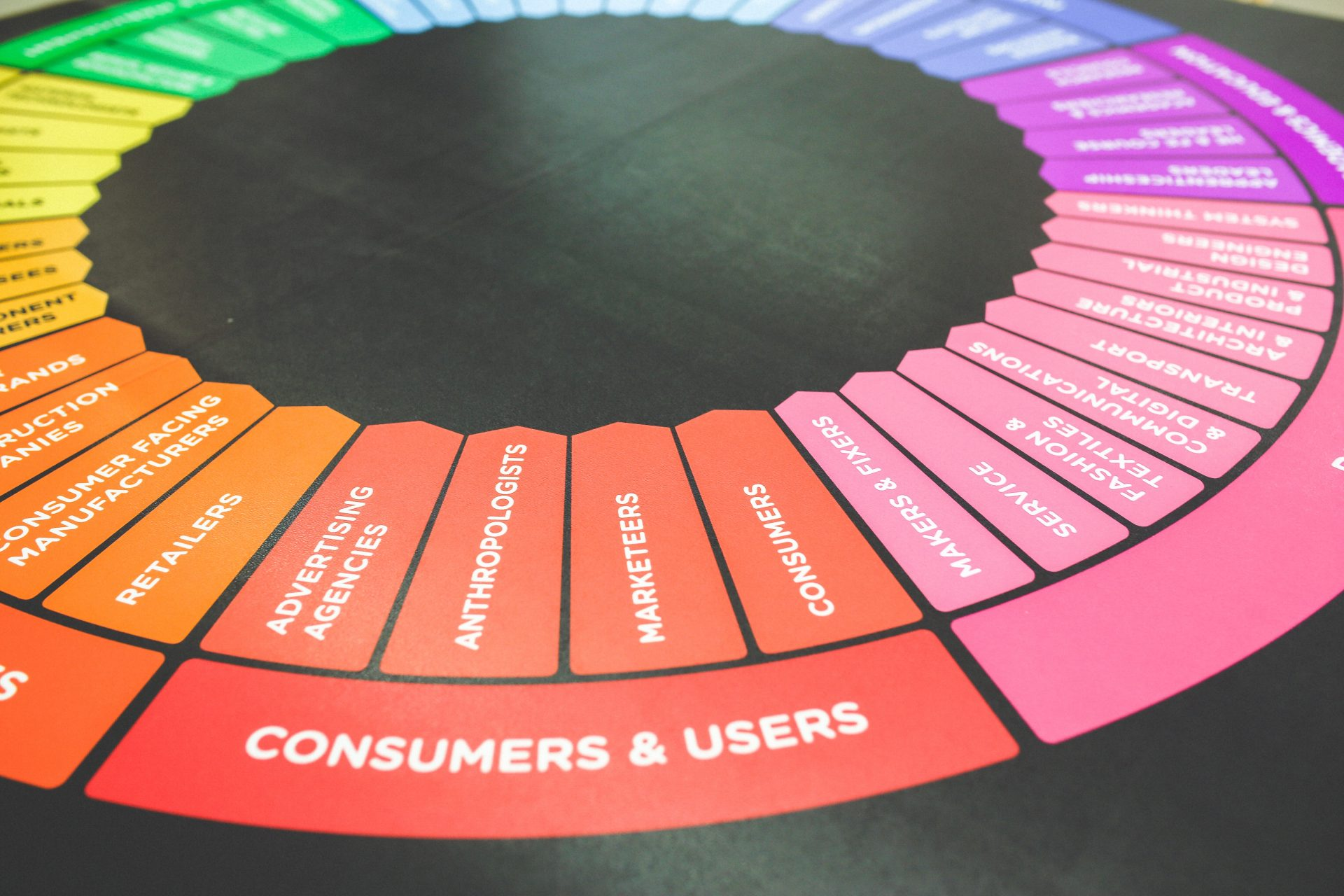 customer-demographics